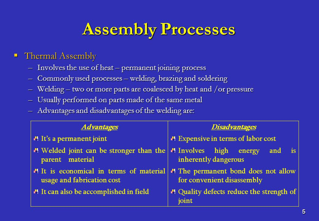 6 Assembly Processes  Thermal Assembly –The welding operation most common welding process is fusion welding – a filler metal is added to facilitate the process and provide bulk and strength to the welded joint –Some types of fusion welding are: Arc welding – an electric arc is maintained between an electrode and the workpiece – electrode may provide the filler metal Arc welding – an electric arc is maintained between an electrode and the workpiece – electrode may provide the filler metal Resistance welding – an electric current passes through two pieces of metal under pressure (examples are spot and seam welding) Resistance welding – an electric current passes through two pieces of metal under pressure (examples are spot and seam welding) Beam welding – supplying heat by bombarding the workpiece with a concentrated beam of (a) electrons (electron beam welding) or (b) high-energy light beam (laser welding) Beam welding – supplying heat by bombarding the workpiece with a concentrated beam of (a) electrons (electron beam welding) or (b) high-energy light beam (laser welding) Gas welding – a combustible gas (oxyacetylene) is burned with air or oxygen to heat the parent metal and the filler Gas welding – a combustible gas (oxyacetylene) is burned with air or oxygen to heat the parent metal and the filler –Types of weld joint – butt joint, corner joint and lap joint