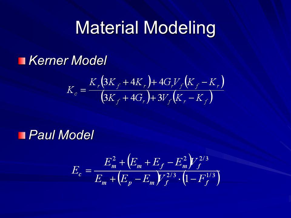 Kerner Model Paul Model