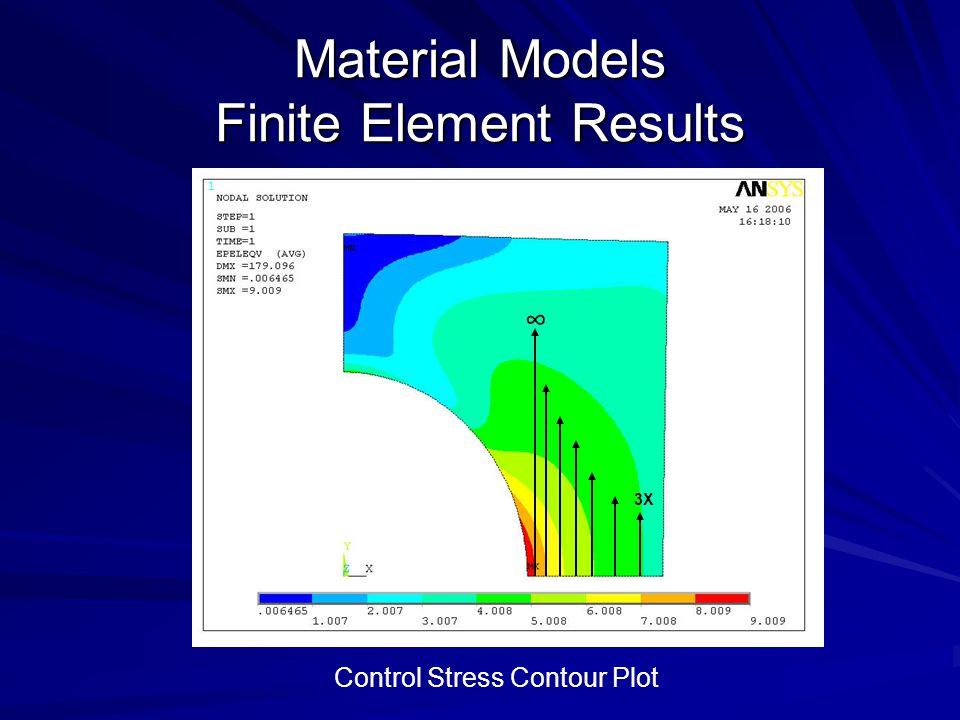Material Models Finite Element Results Control Stress Contour Plot ∞ 3X