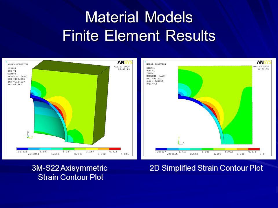 Material Models Finite Element Results 3M-S22 Axisymmetric Strain Contour Plot 2D Simplified Strain Contour Plot