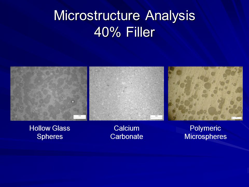 Microstructure Analysis 40% Filler Hollow Glass Spheres Calcium Carbonate Polymeric Microspheres