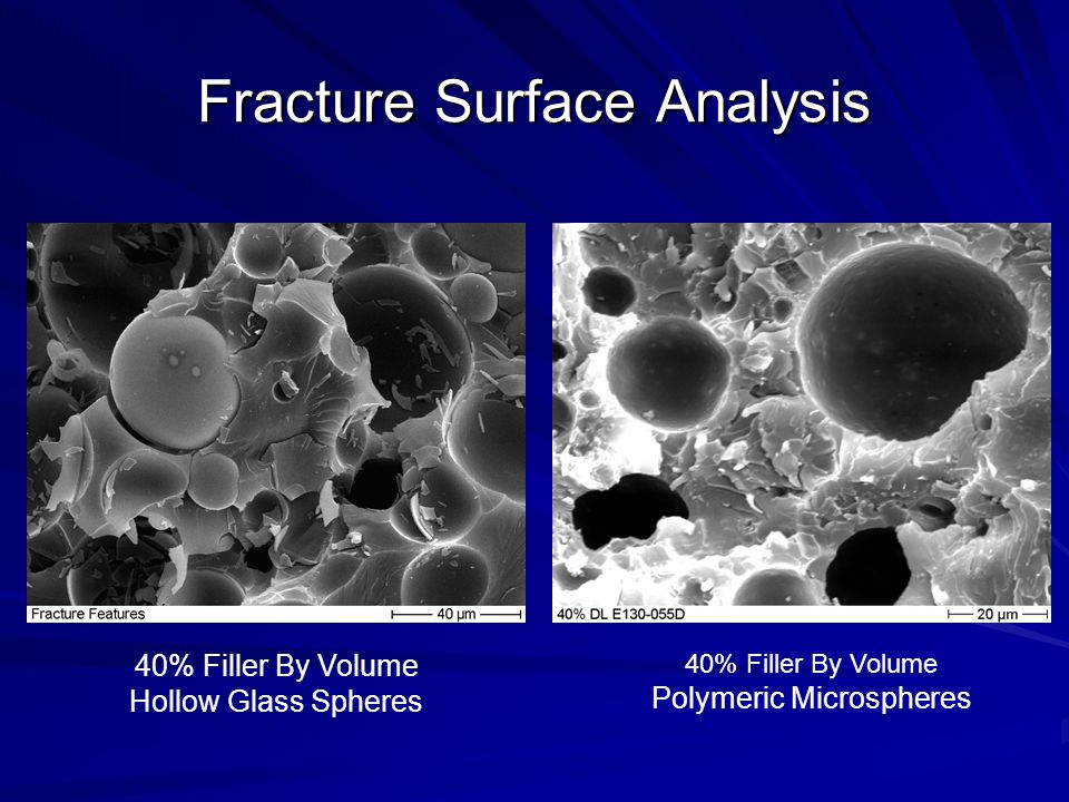 Fracture Surface Analysis 40% Filler By Volume Hollow Glass Spheres 40% Filler By Volume Polymeric Microspheres
