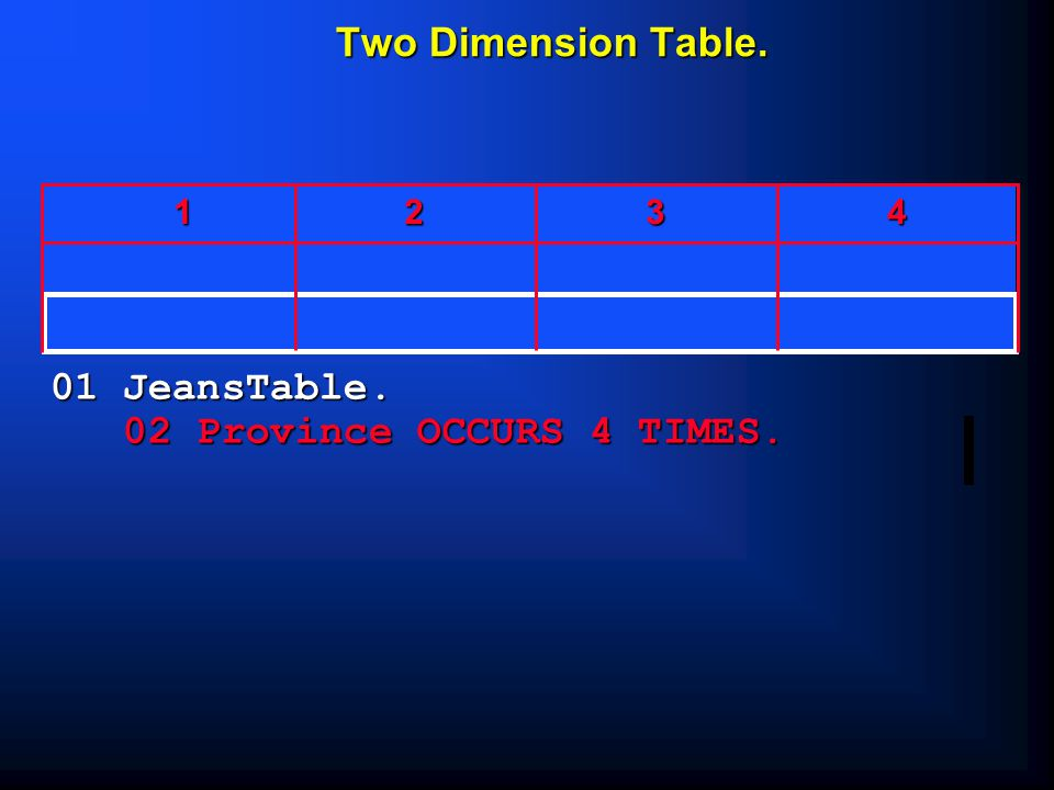 Creating Pre-filled Tables 01 LetterTable. 02 TableValues.