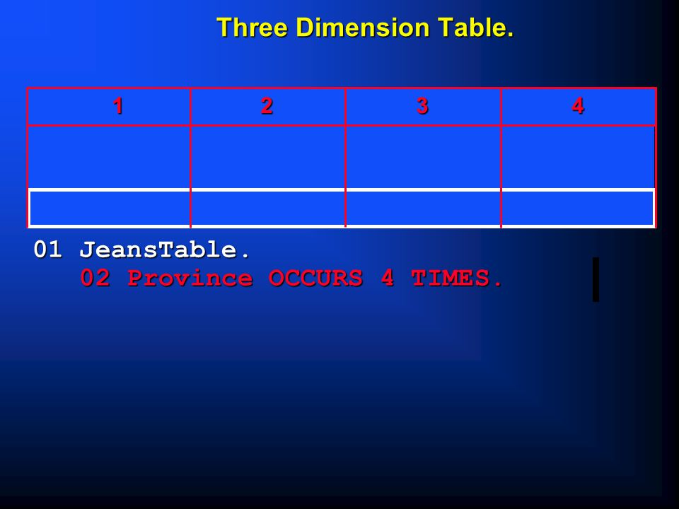 Three Dimension Table.12 34 01 JeansTable. 02 Province OCCURS 4 TIMES.