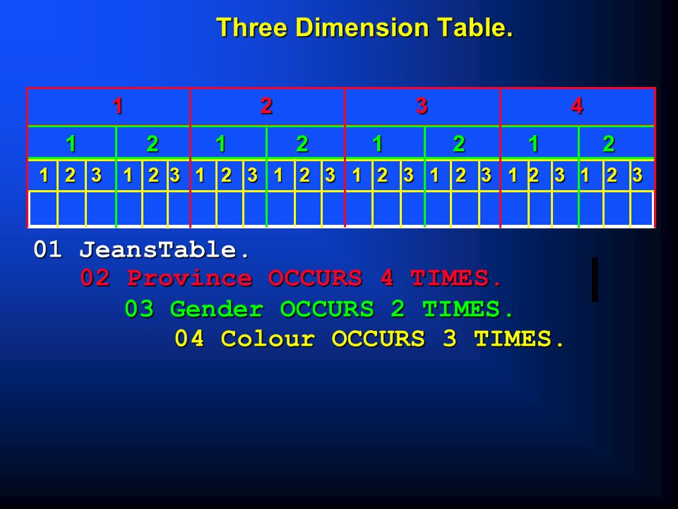 Two Dimension Table of Values.12 34 01 BonusTable.
