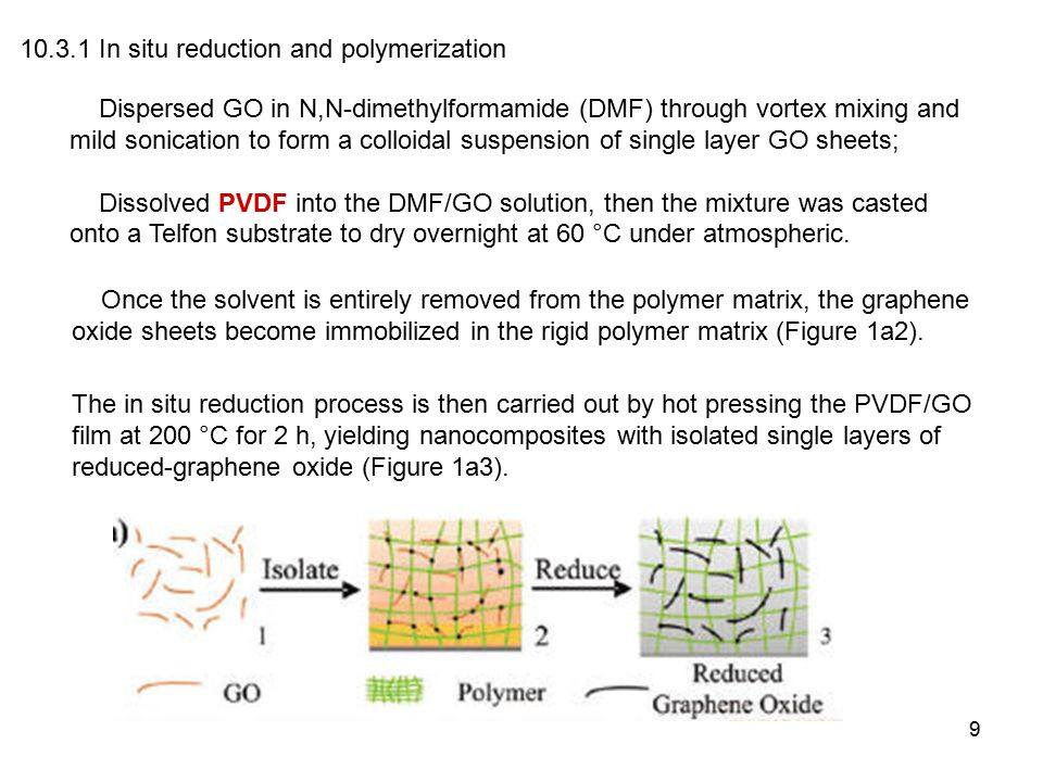 9 10.3.1 In situ reduction and polymerization Dispersed GO in N,N-dimethylformamide (DMF) through vortex mixing and mild sonication to form a colloidal suspension of single layer GO sheets; Dissolved PVDF into the DMF/GO solution, then the mixture was casted onto a Telfon substrate to dry overnight at 60 °C under atmospheric.