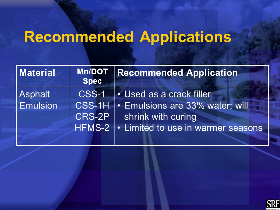 Recommended Applications Material Mn/DOT Spec Recommended Application Asphalt Emulsion CSS-1 CSS-1H CRS-2P HFMS-2 Used as a crack filler Emulsions are 33% water; will shrink with curing Limited to use in warmer seasons