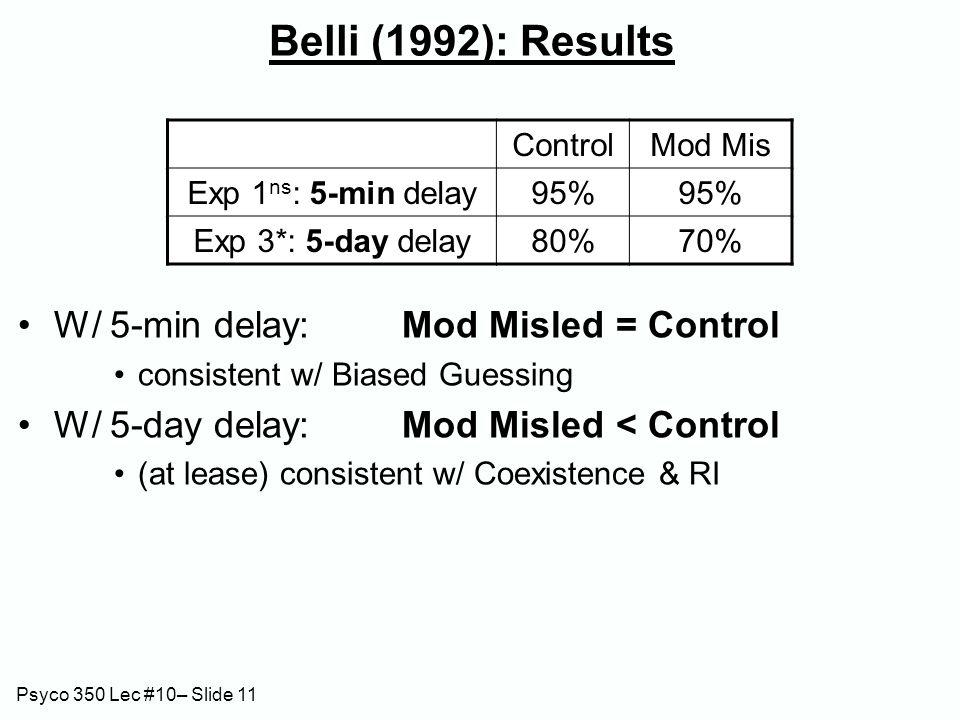 Psyco 350 Lec #10– Slide 11 Belli (1992): Results W/ 5-min delay:Mod Misled = Control consistent w/ Biased Guessing W/ 5-day delay:Mod Misled < Control (at lease) consistent w/ Coexistence & RI ControlMod Mis Exp 1 ns : 5-min delay95% Exp 3*: 5-day delay80%70%