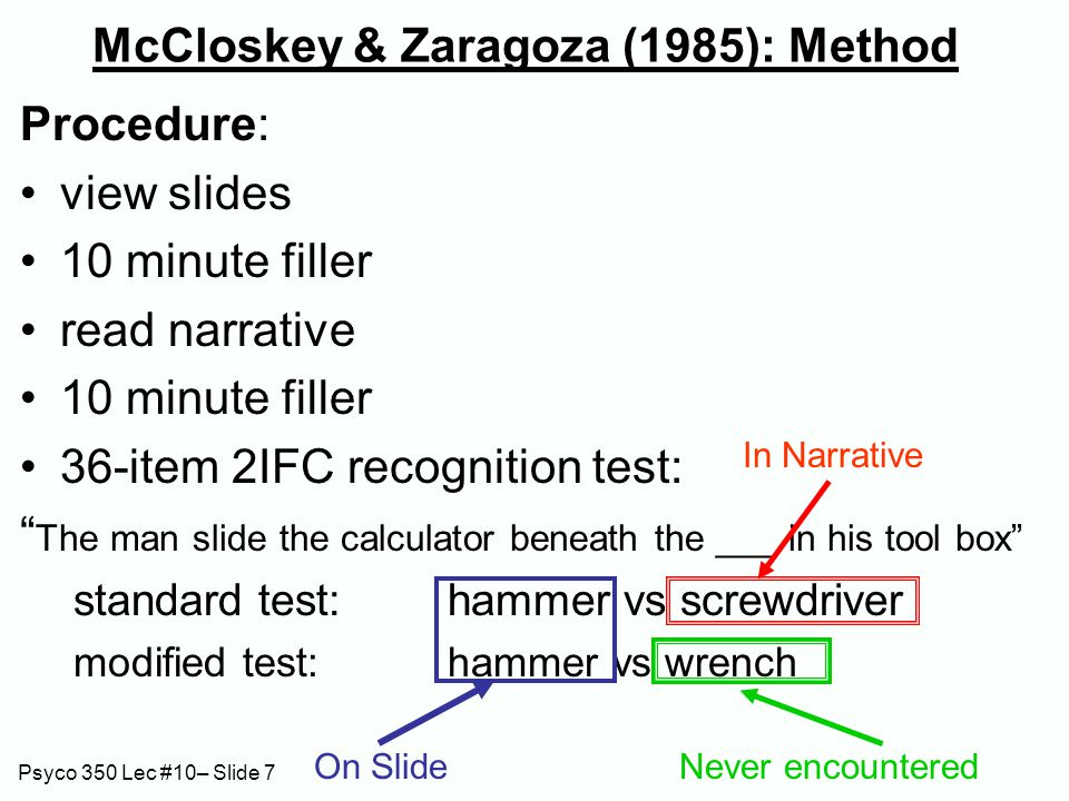 Psyco 350 Lec #10– Slide 7 McCloskey & Zaragoza (1985): Method Procedure: view slides 10 minute filler read narrative 10 minute filler 36-item 2IFC re
