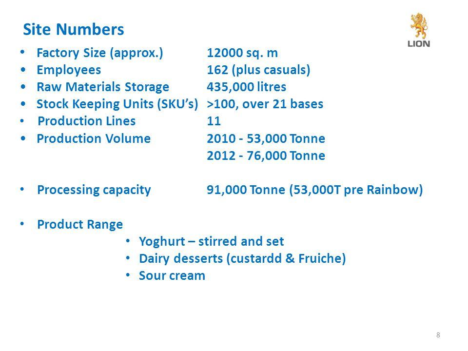 9 Site Capability Pre RainbowPost Rainbow Processing – annual tonnes - Yogurt44,00078,700 - Desserts7,800 - Sour1,2004,500 Total53,00091,000 Pilot Plantnil1 Filling – million cups / week - FFS13.4 (4 lines)16.8 (4 lines) - Pre Form Cup3.9 (4 lines)8.0 (5 lines) - Tubes3.2 (1 line) - Pallecon Filler.16 (1 line).29 (1 line ) Total20.728.3 Inbound Warehousing1,6782,435 Cooling Cells96125 Warm/Hot Room40130 Cold Room300 pallets