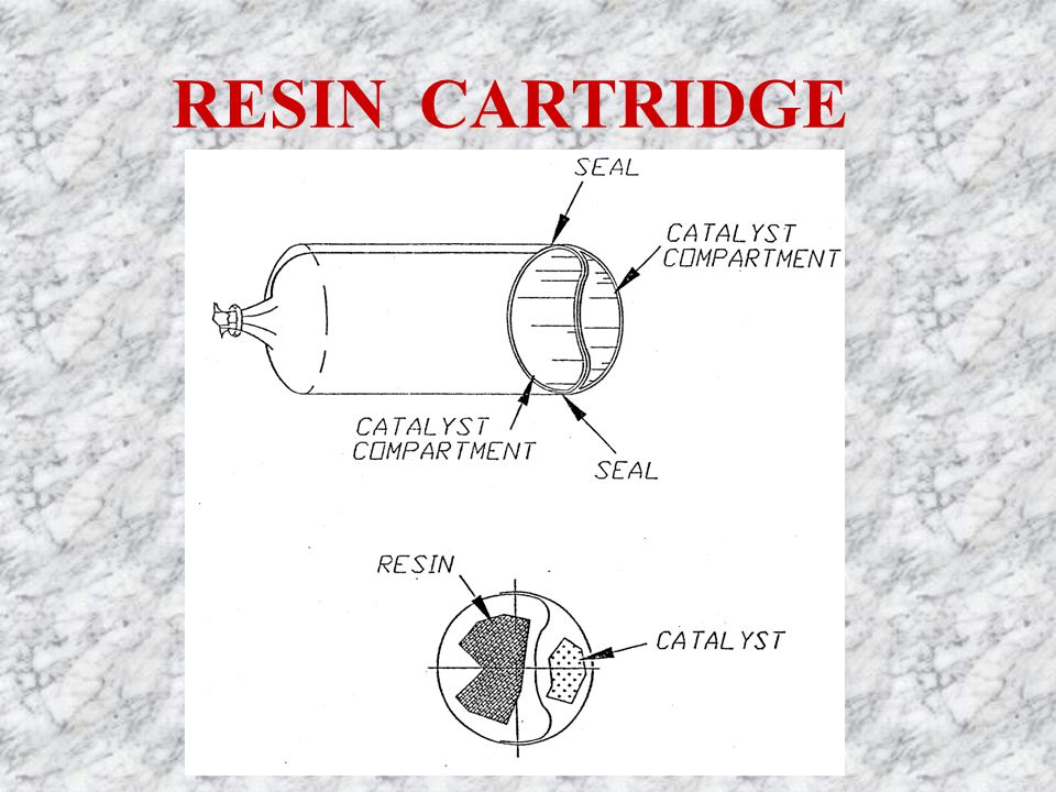 RESIN CARTRIDGE