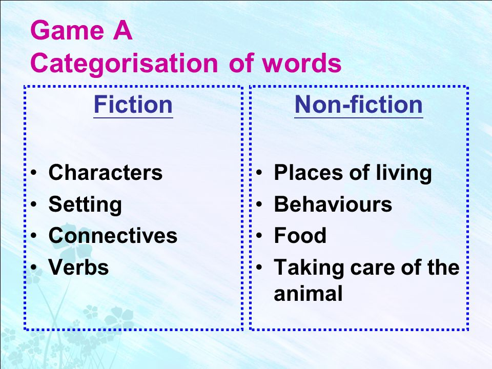 Game A Categorisation of words Fiction Characters Setting Connectives Verbs Non-fiction Places of living Behaviours Food Taking care of the animal