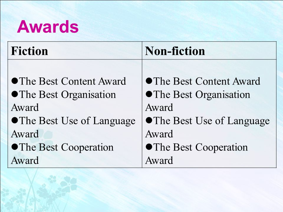Awards FictionNon-fiction The Best Content Award The Best Organisation Award The Best Use of Language Award The Best Cooperation Award The Best Content Award The Best Organisation Award The Best Use of Language Award The Best Cooperation Award