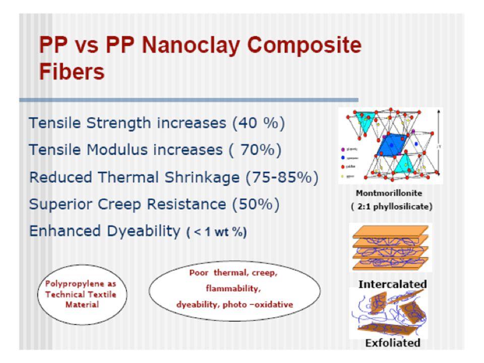 Carbon Spheres (Buckyballs) & Nanotubes & graphene as inorganic fillers Macromolecules, 2006, 39 (16), pp 5194–5205 Nature Materials 9, 868–871 (2010)