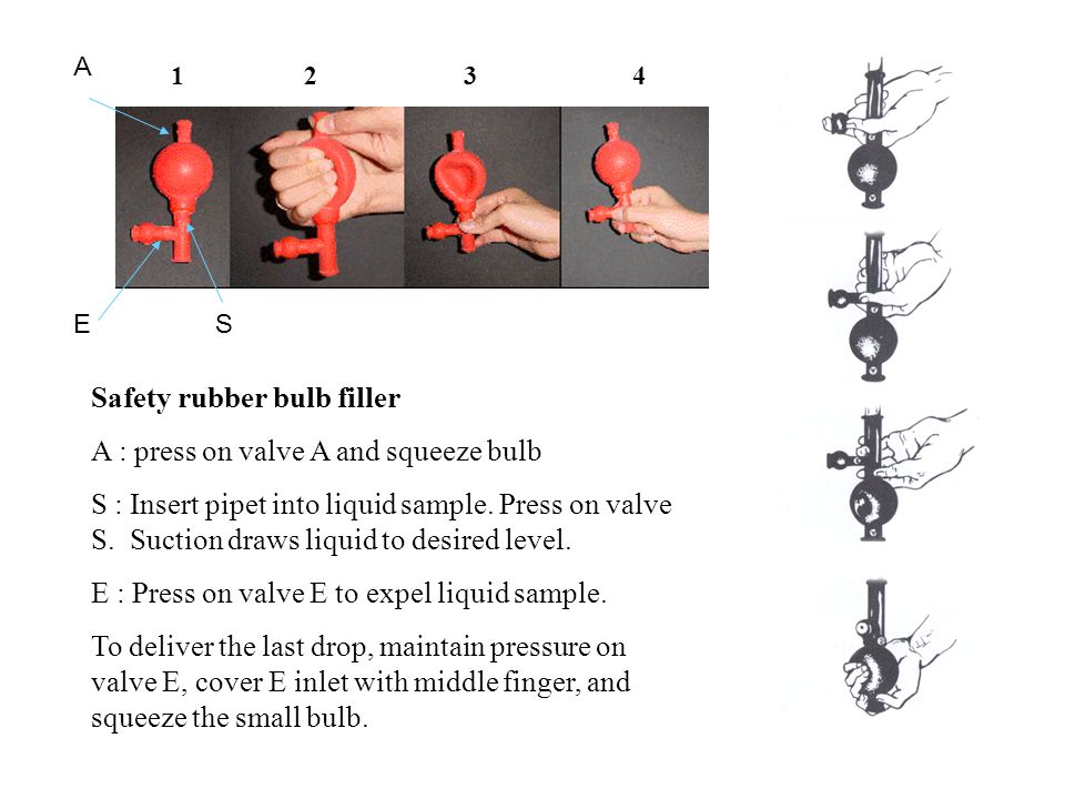 Safety rubber bulb filler A : press on valve A and squeeze bulb S : Insert pipet into liquid sample.