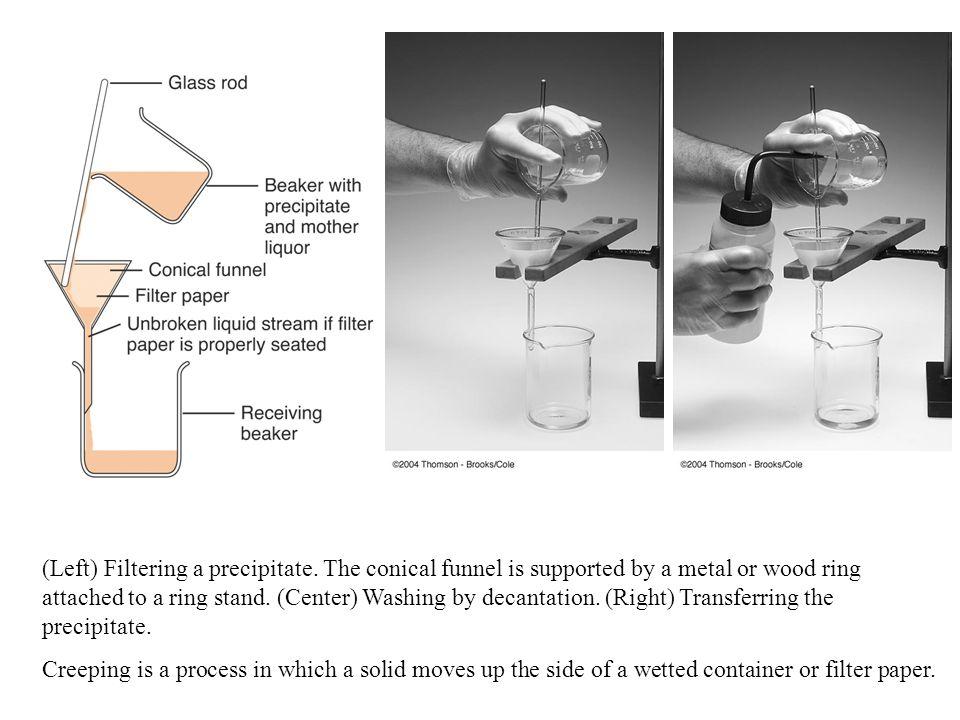 (Left) Filtering a precipitate.