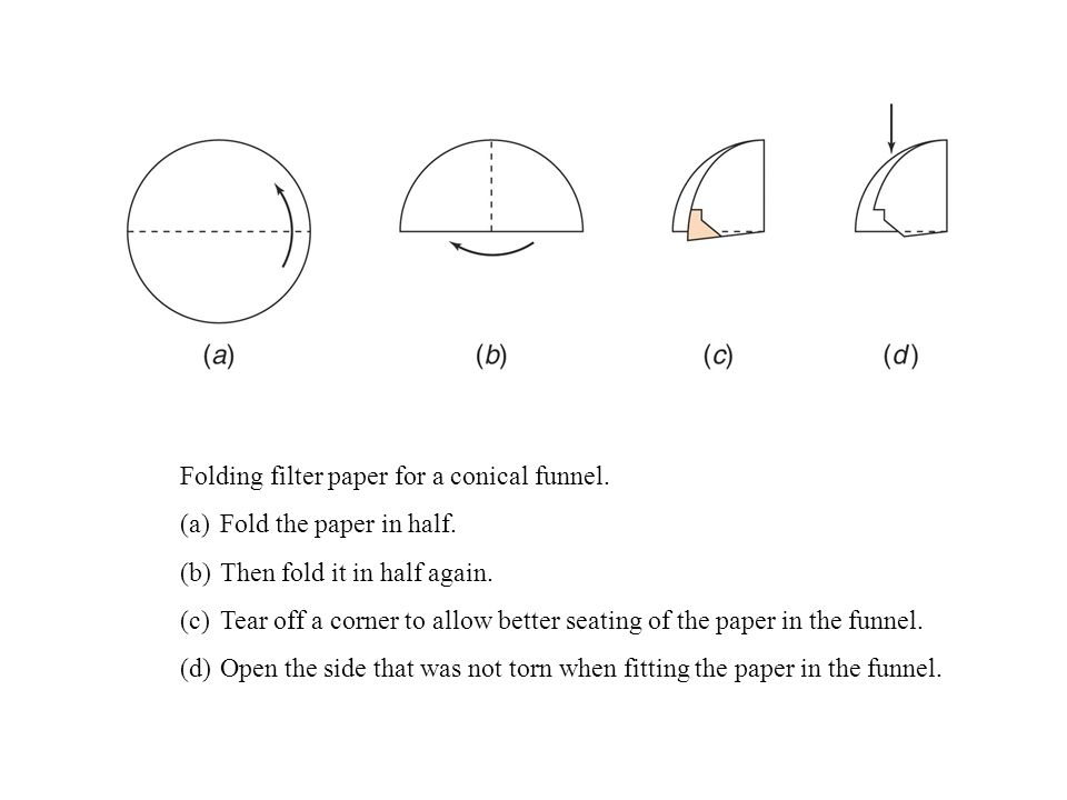 Folding filter paper for a conical funnel.(a)Fold the paper in half.