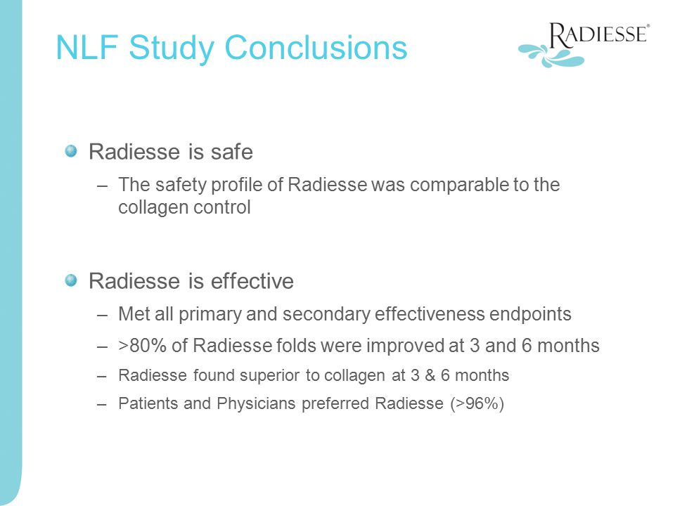 Radiesse is safe –The safety profile of Radiesse was comparable to the collagen control Radiesse is effective –Met all primary and secondary effective