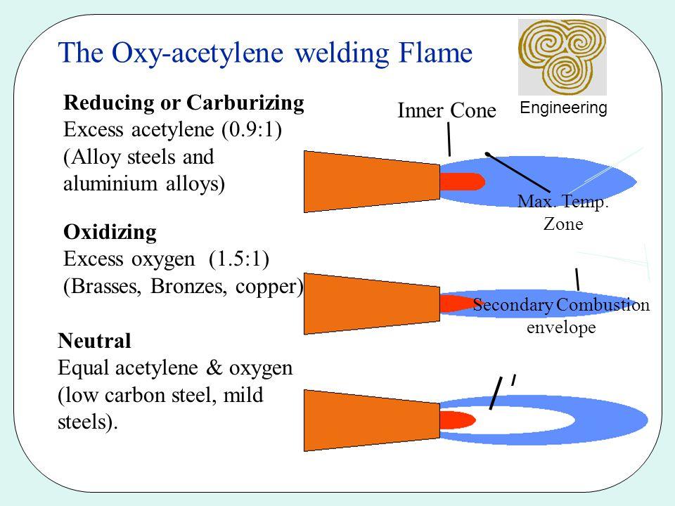 Engineering Oxy-acetylene flames
