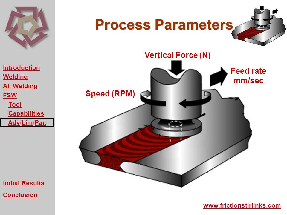 Introduction Welding Al. Welding FSW Tool Capabilities Adv/Lim/Par.AdvLimPar.