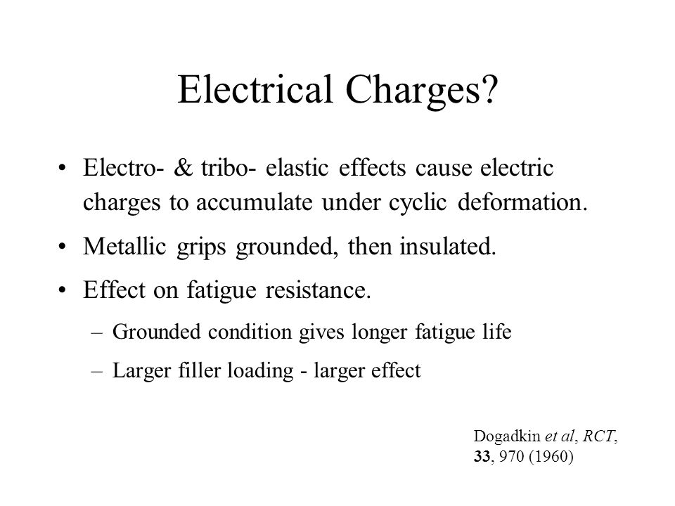 Electrical Charges.