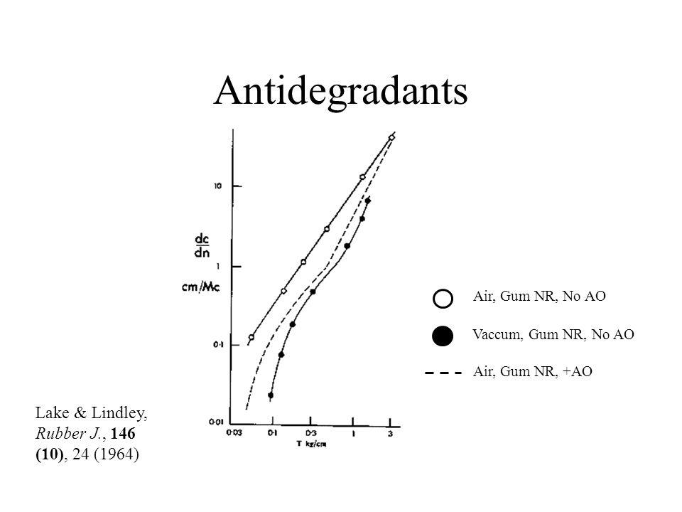 Antidegradants Lake & Lindley, Rubber J., 146 (10), 24 (1964) Air, Gum NR, No AO Vaccum, Gum NR, No AO Air, Gum NR, +AO
