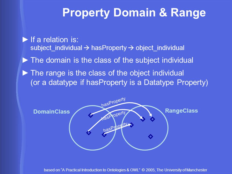 """based on """"A Practical Introduction to Ontologies & OWL"""" © 2005, The University of Manchester Property Domain & Range ►If a relation is: subject_indivi"""