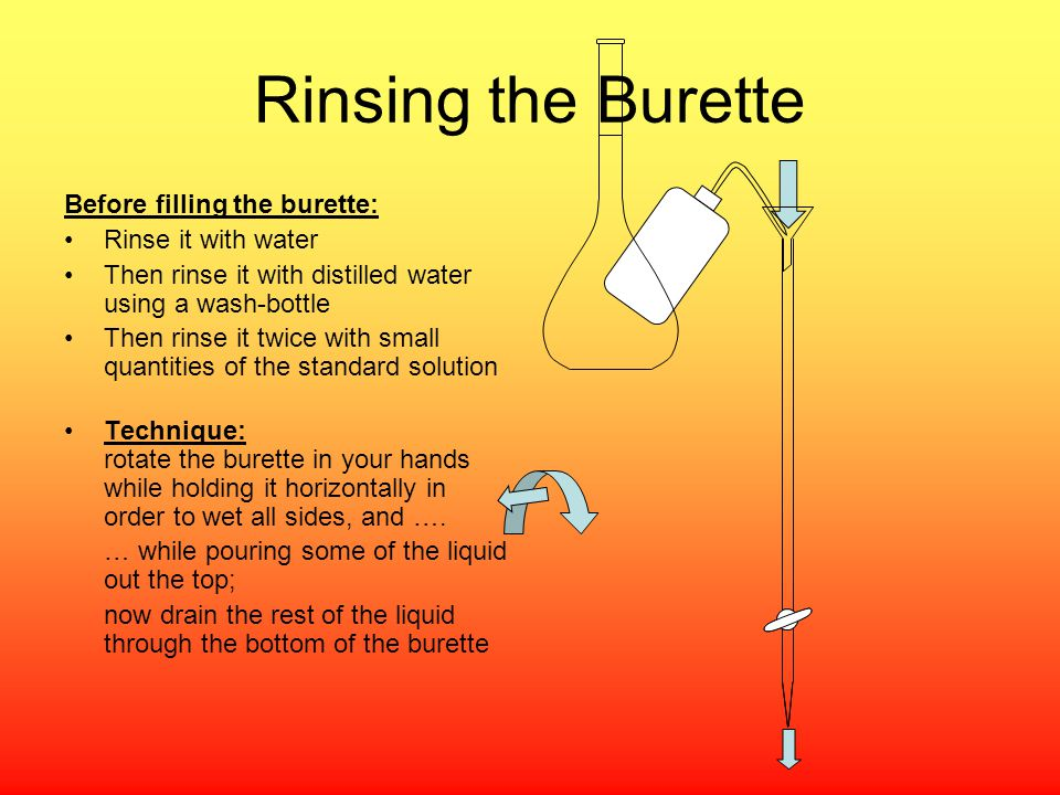 Rinsing the Burette Before filling the burette: Rinse it with water Then rinse it with distilled water using a wash-bottle Then rinse it twice with sm