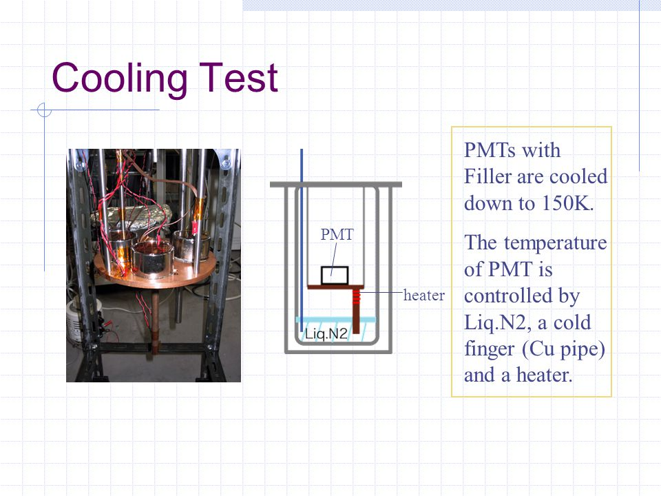 Cooling Test PMT heater PMTs with Filler are cooled down to 150K.