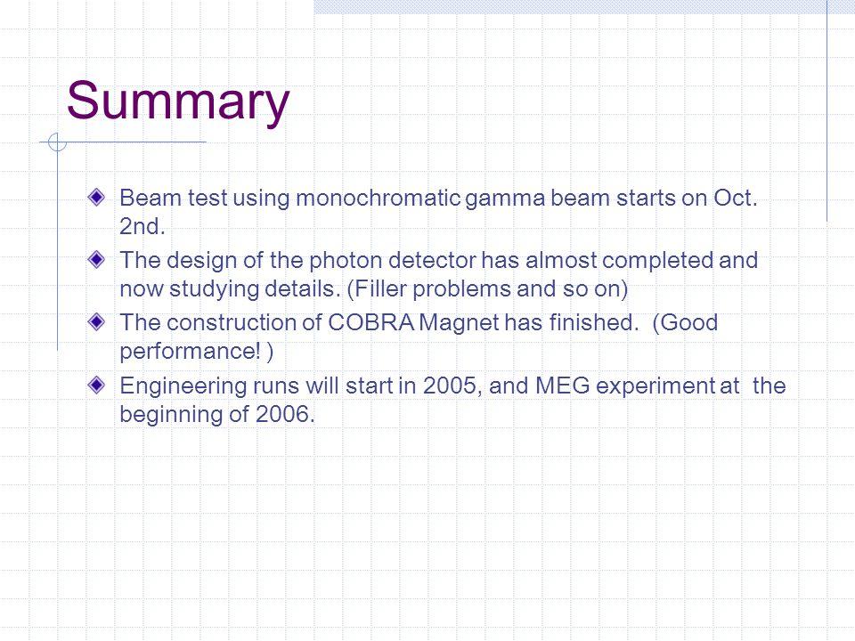 Summary Beam test using monochromatic gamma beam starts on Oct.