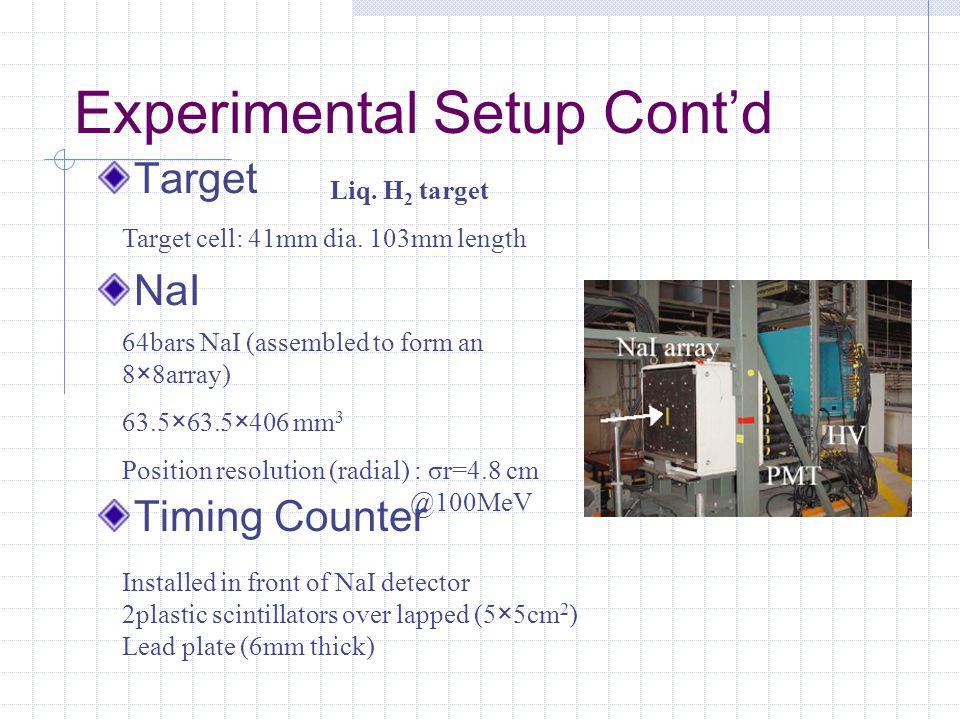 Experimental Setup Cont'd Target NaI Timing Counter Liq.