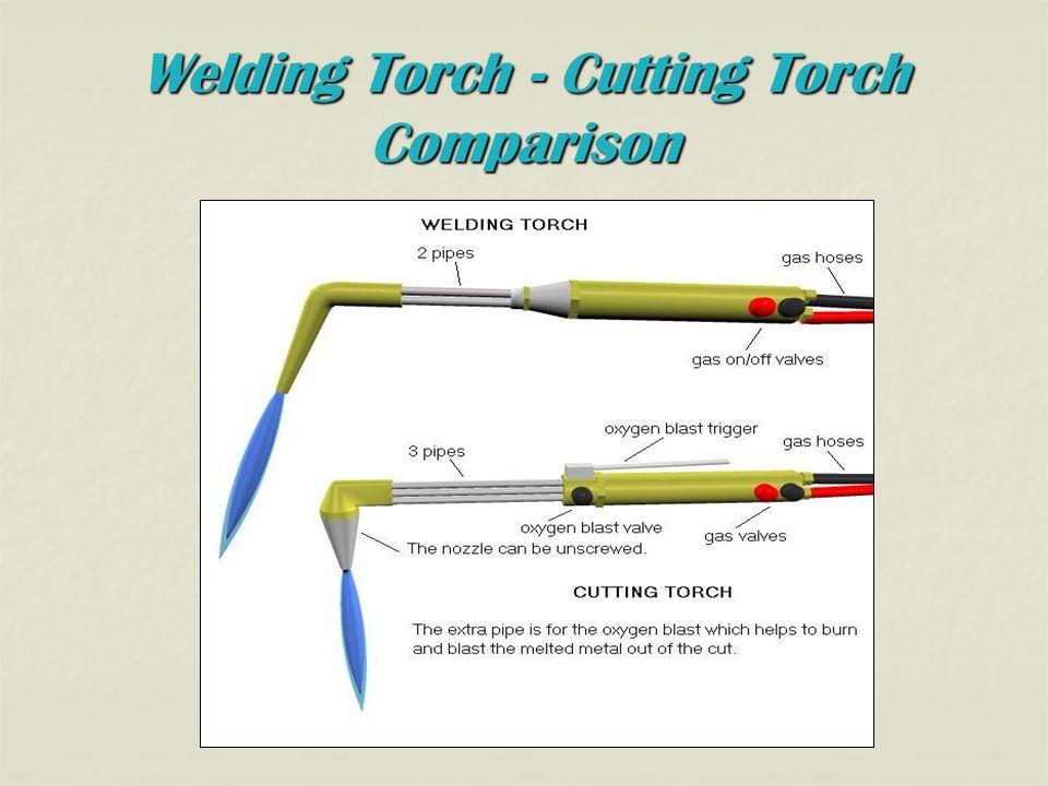 Welding Torch - Cutting Torch Comparison