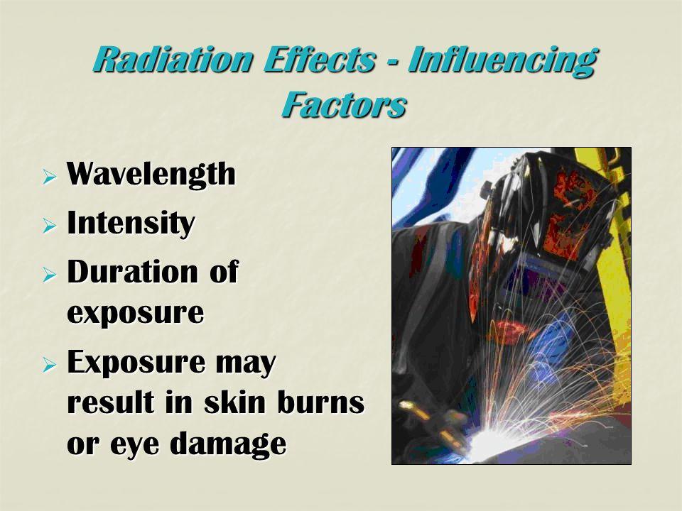 Radiation Effects - Influencing Factors  Wavelength  Intensity  Duration of exposure  Exposure may result in skin burns or eye damage