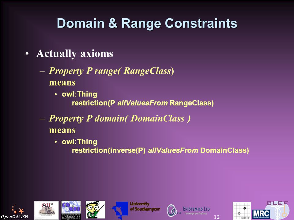 12 Domain & Range Constraints Actually axioms –Property P range( RangeClass) means owl:Thing restriction(P allValuesFrom RangeClass) –Property P domain( DomainClass ) means owl:Thing restriction(inverse(P) allValuesFrom DomainClass)