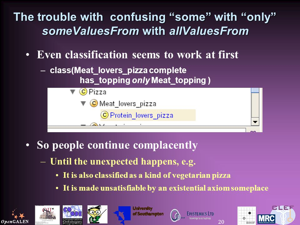 20 The trouble with confusing some with only someValuesFrom with allValuesFrom Even classification seems to work at first –class(Meat_lovers_pizza complete has_topping only Meat_topping ) So people continue complacently –Until the unexpected happens, e.g.