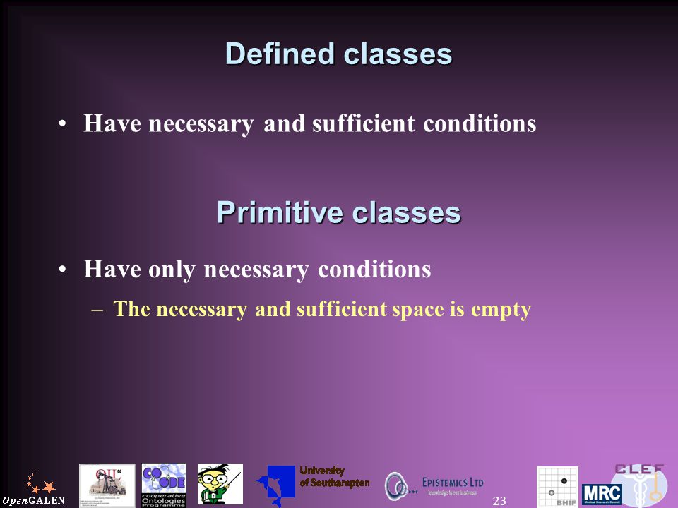 23 Defined classes Have necessary and sufficient conditions Primitive classes Have only necessary conditions –The necessary and sufficient space is empty