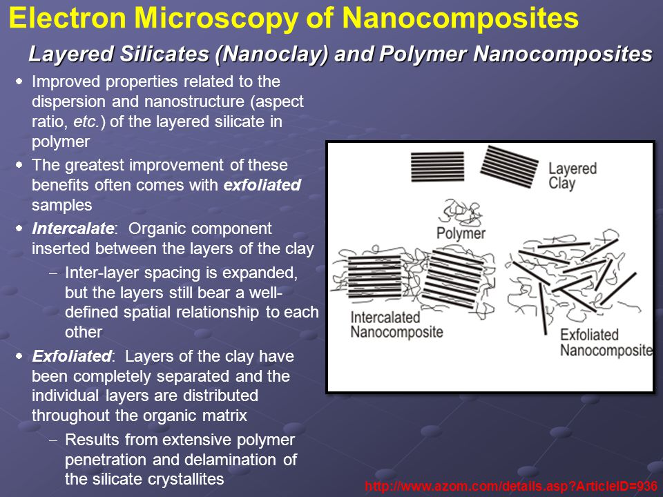 Electron Microscopy of Nanocomposites  Improved properties related to the dispersion and nanostructure (aspect ratio, etc.) of the layered silicate i