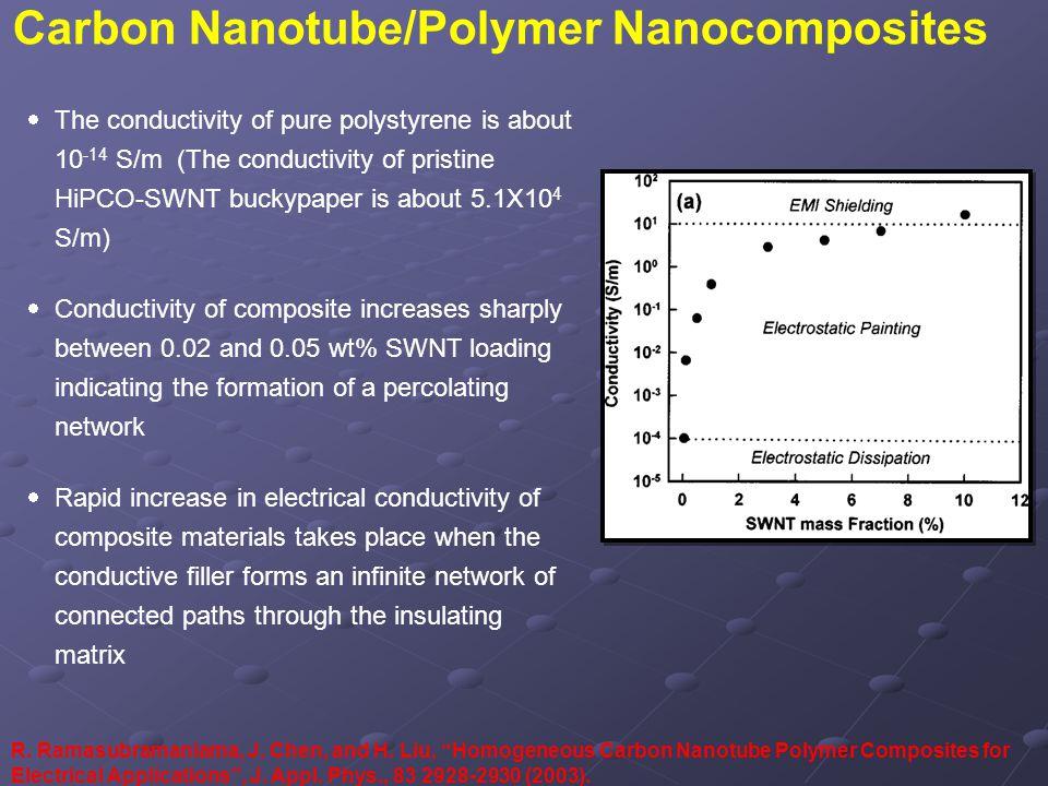 Carbon Nanotube/Polymer Nanocomposites R. Ramasubramaniama, J.