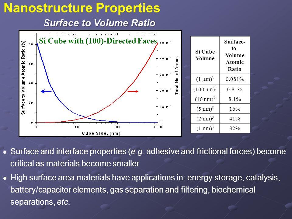 Our JEOL 2010F Field Emission TEM  TEM Lattice Resolution: 0.102 nm  200 kV, Mag.= 1,500,000X, Bright Field Image Au (100)