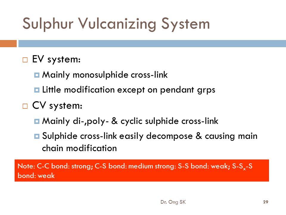 Sulphur Vulcanizing System  EV system:  Mainly monosulphide cross-link  Little modification except on pendant grps  CV system:  Mainly di-,poly-