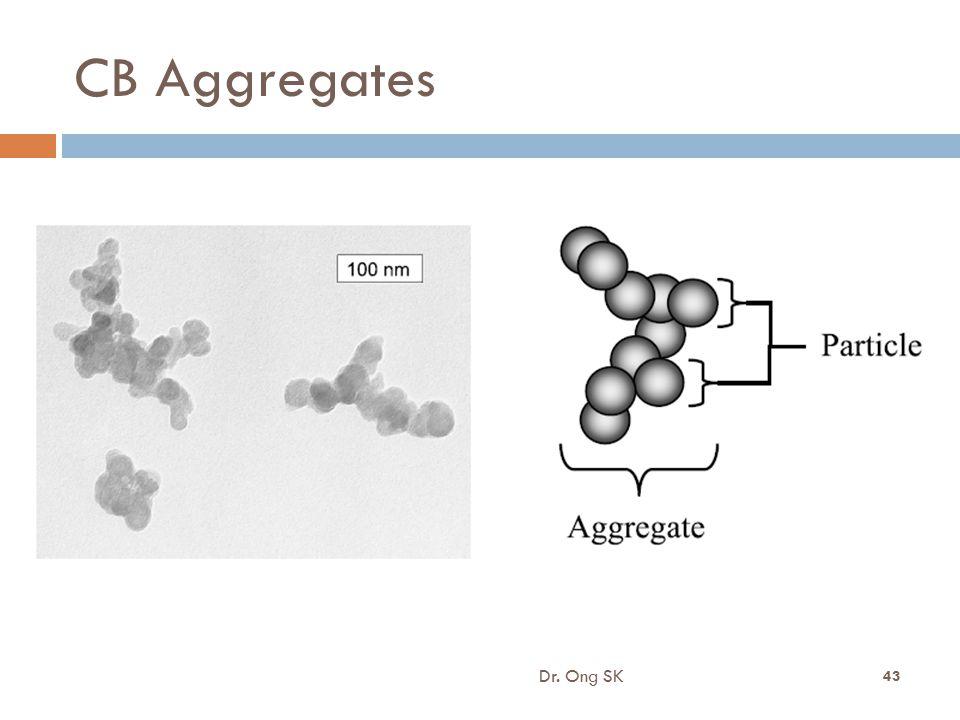 CB Aggregates Dr. Ong SK 43