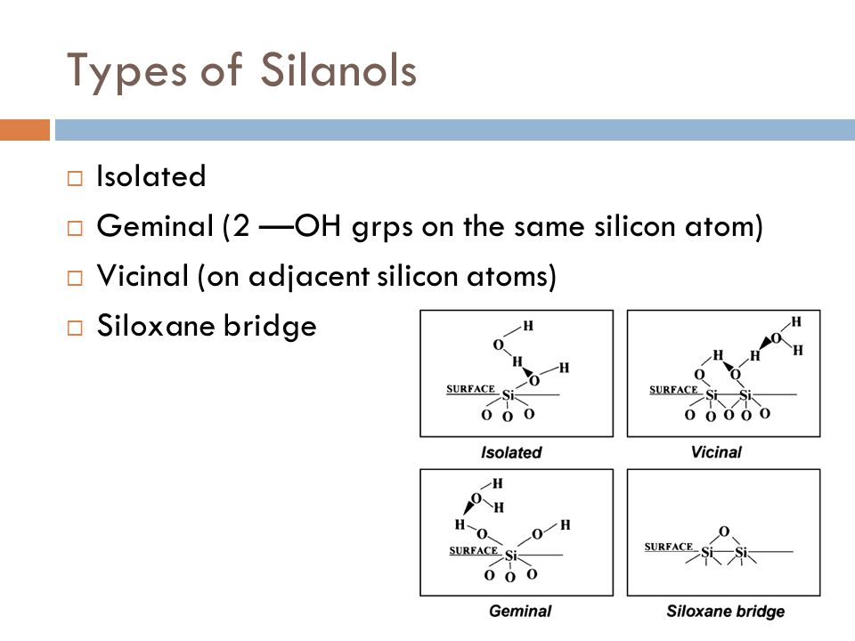 Types of Silanols  Isolated  Geminal (2 —OH grps on the same silicon atom)  Vicinal (on adjacent silicon atoms)  Siloxane bridge Dr. Ong SK 62