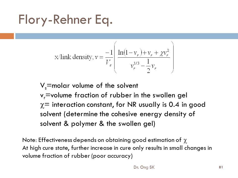 Flory-Rehner Eq. Dr. Ong SK 81 V s =molar volume of the solvent v r =volume fraction of rubber in the swollen gel  = interaction constant, for NR usu
