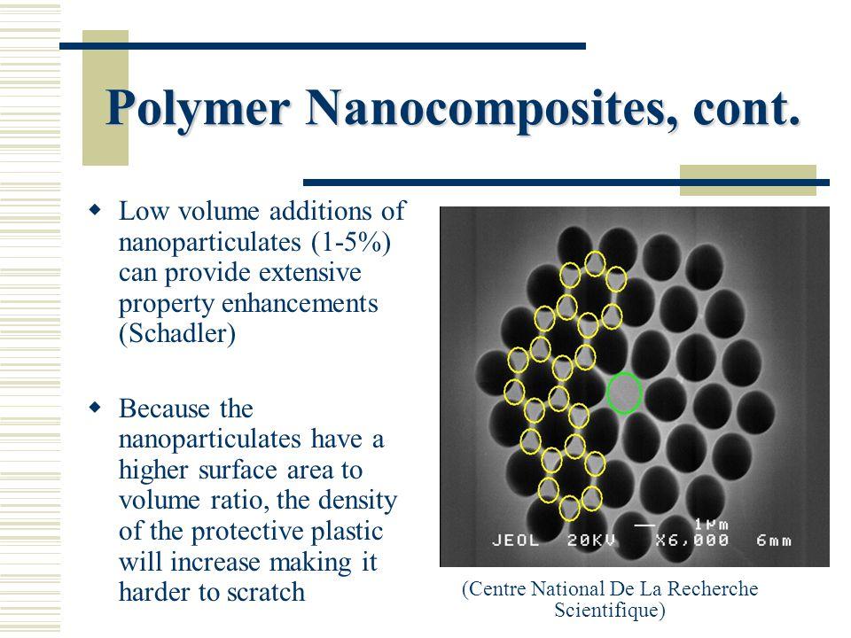 Polymer Nanocomposites, cont.
