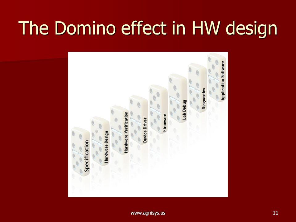 www.agnisys.us11 The Domino effect in HW design