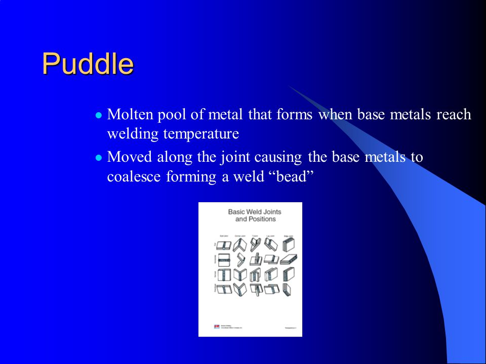 Types of welds Others –Back –Backing –Edge –Plug –Slot –Spot –Seam
