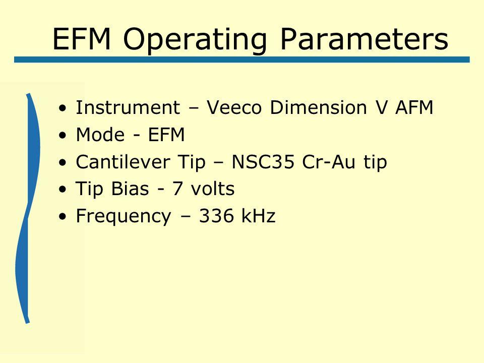 EFM Operating Parameters Instrument – Veeco Dimension V AFM Mode - EFM Cantilever Tip – NSC35 Cr-Au tip Tip Bias - 7 volts Frequency – 336 kHz