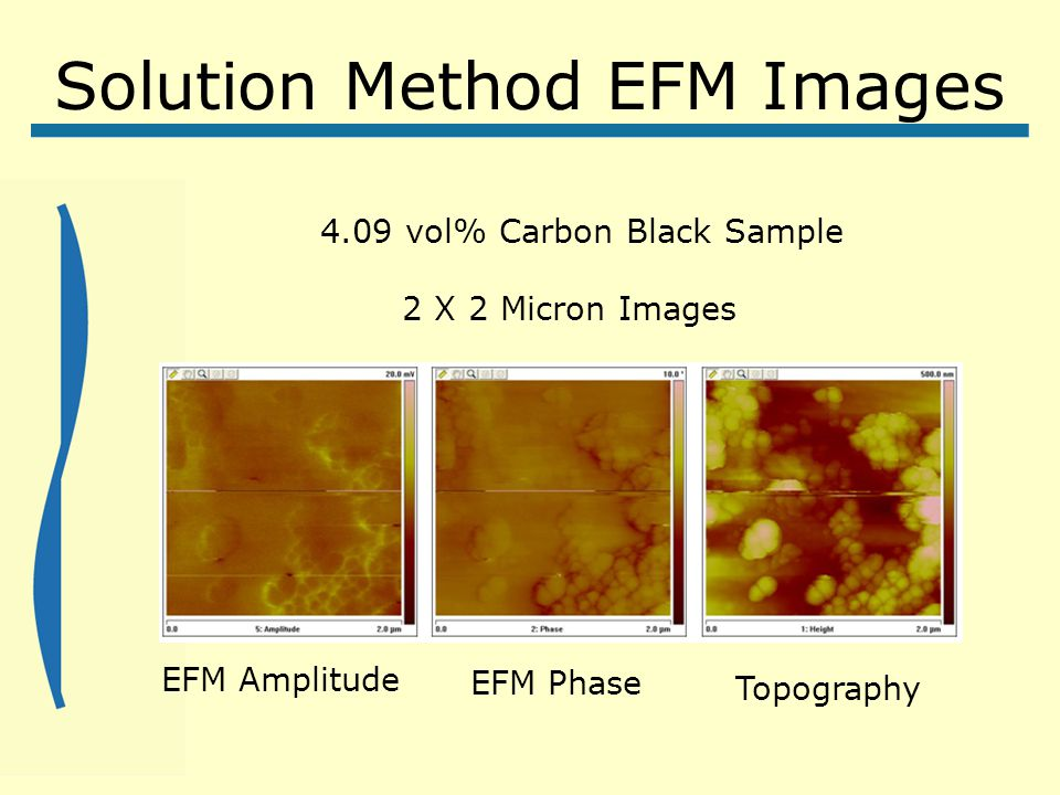 Solution Method EFM Images 2 X 2 Micron Images Topography EFM Amplitude EFM Phase 4.09 vol% Carbon Black Sample