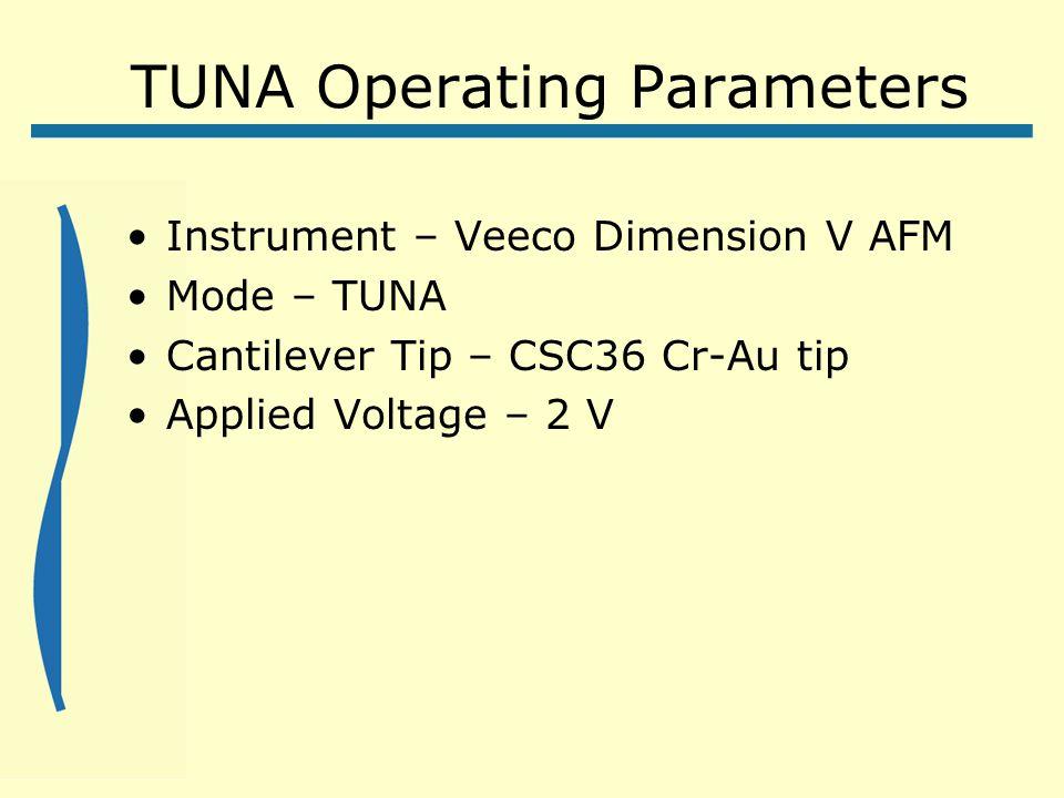TUNA Operating Parameters Instrument – Veeco Dimension V AFM Mode – TUNA Cantilever Tip – CSC36 Cr-Au tip Applied Voltage – 2 V