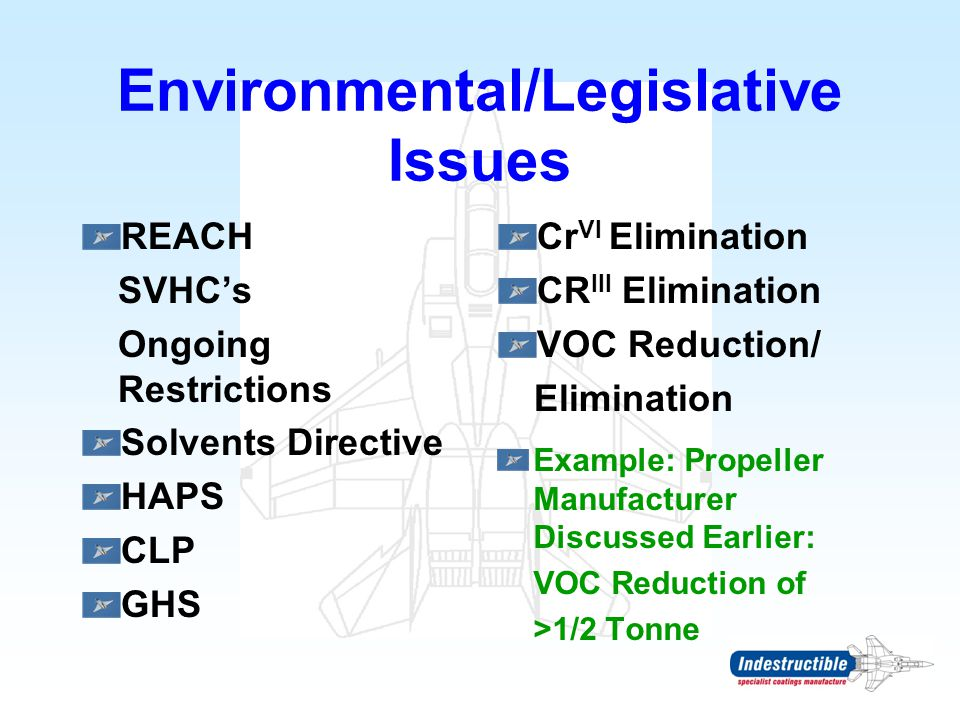 Environmental/Legislative Issues REACH SVHC's Ongoing Restrictions Solvents Directive HAPS CLP GHS Cr VI Elimination CR III Elimination VOC Reduction/